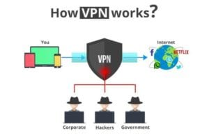 vpn to become a yahoo boy