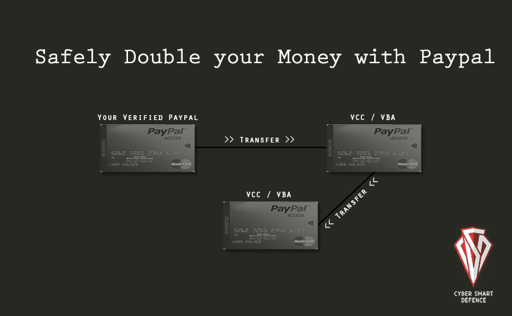 graphical representation of how to trick PayPal into giving you money