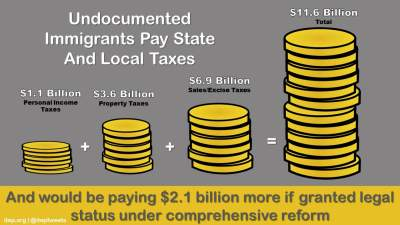 How Much Do Illegals Pay in Taxes