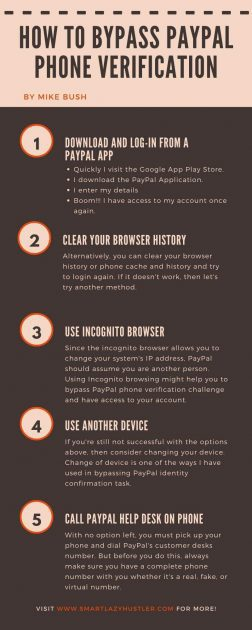 infographics on how to bypass phone verification on PayPal