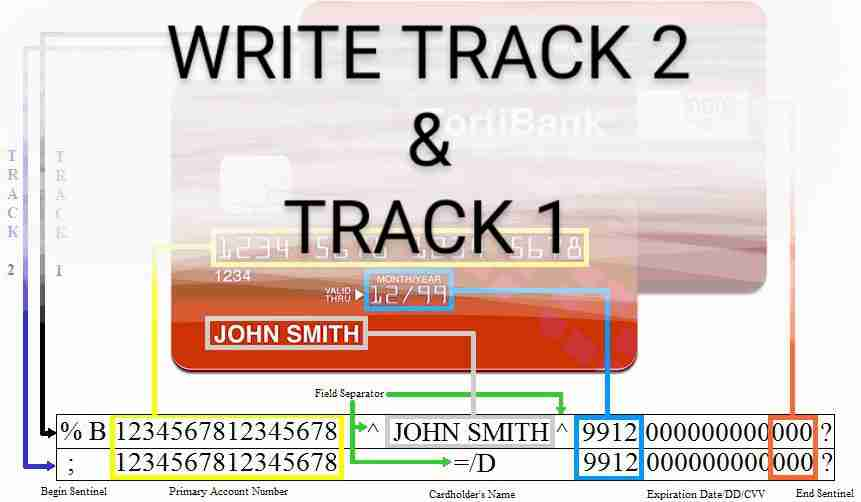 how to write track 1 and 2 dumps